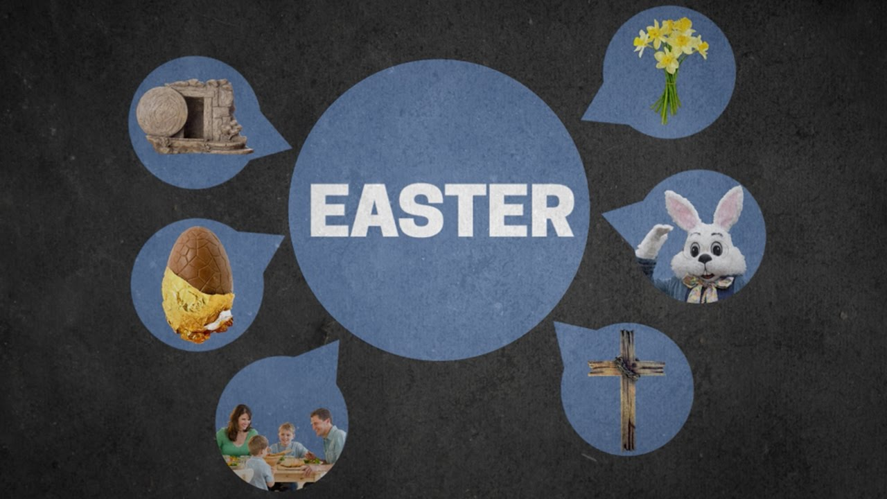 Easter – What's it all about?