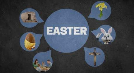 Easter: What's it all about?