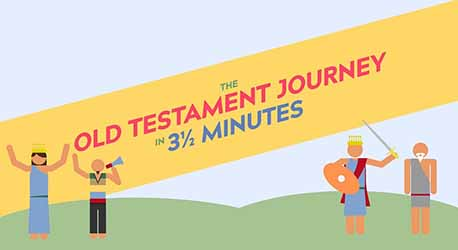 The Old Testament Journey in 3 ½ minutes